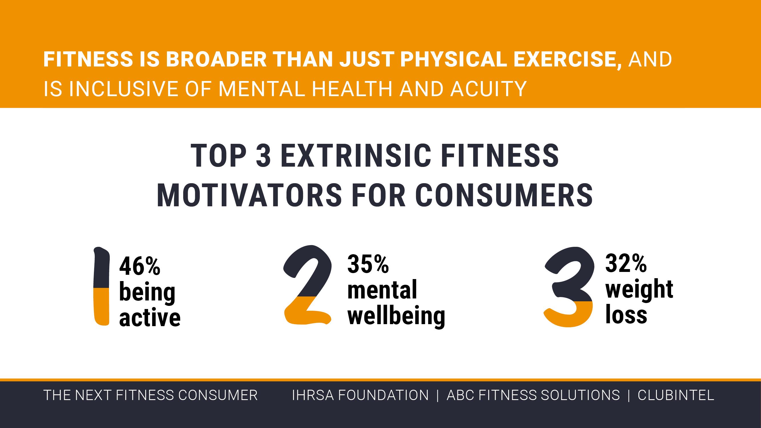 ABC Sponsored Report Next Fitness Consumer top3