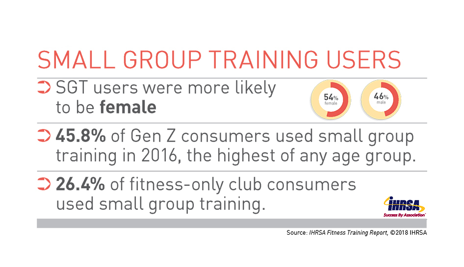 Fitness Programming Small Group Training Infographic Column Copy