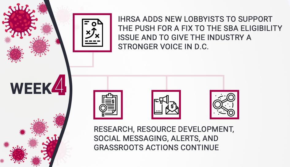 IHRSA COVID Response Timeline Week4