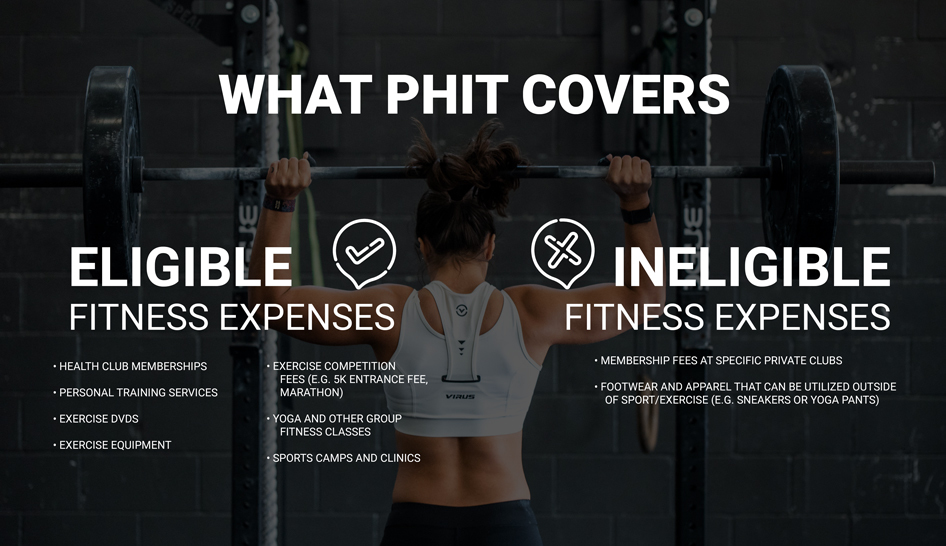 What PHIT Covers 9 9 19 update
