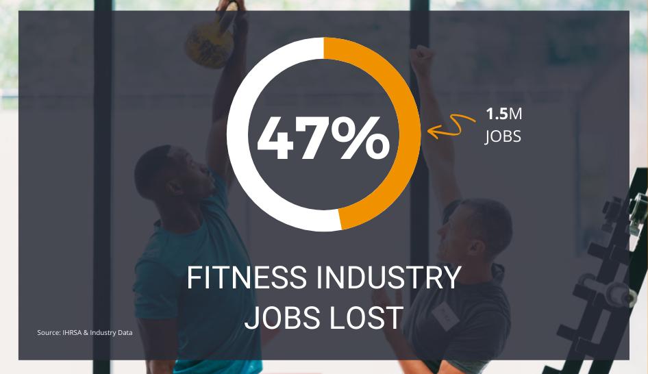 Gym devastation jobs lost 2021 column width
