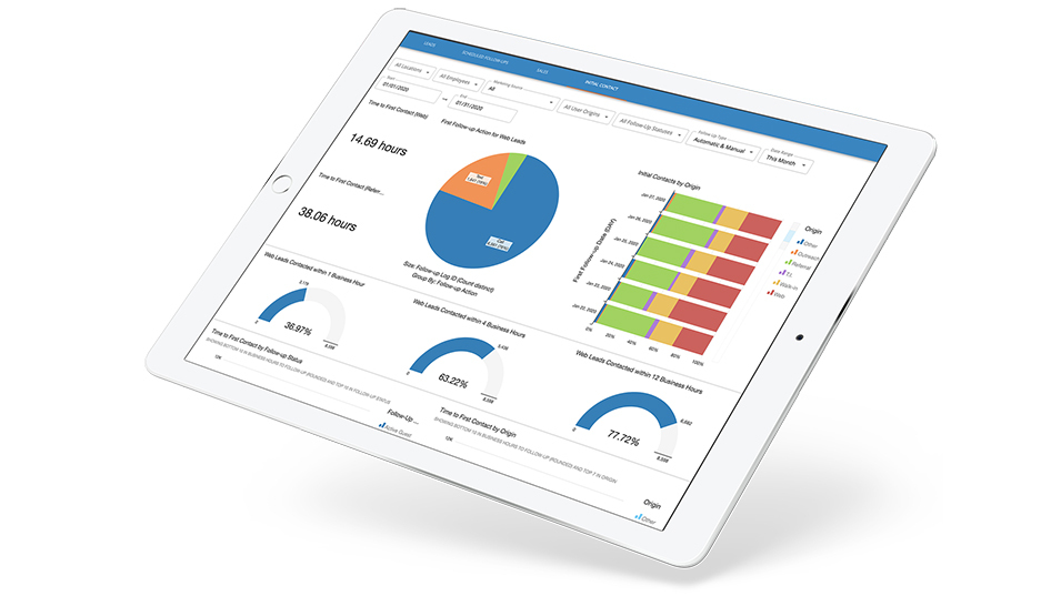 Sales and marketing Club OS dashboard column