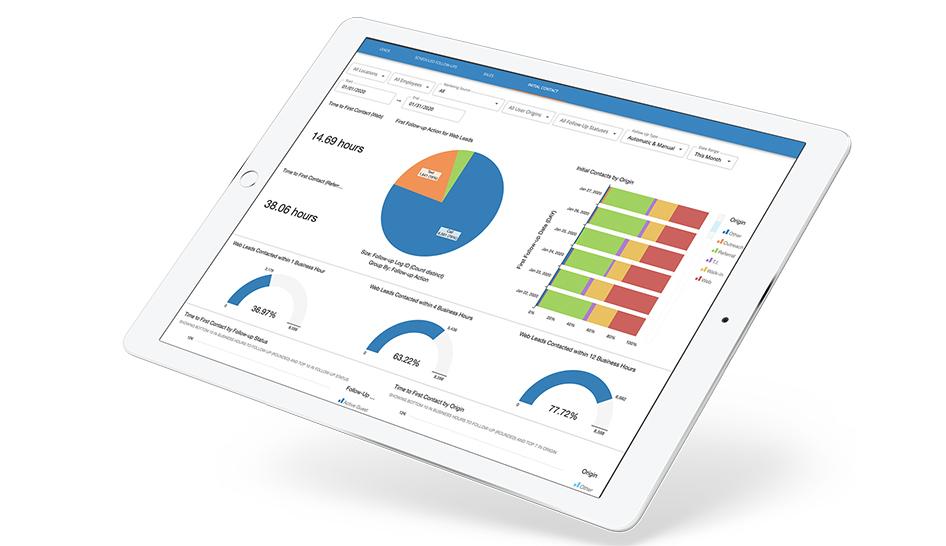 Technology Club OS analytics on ipad column
