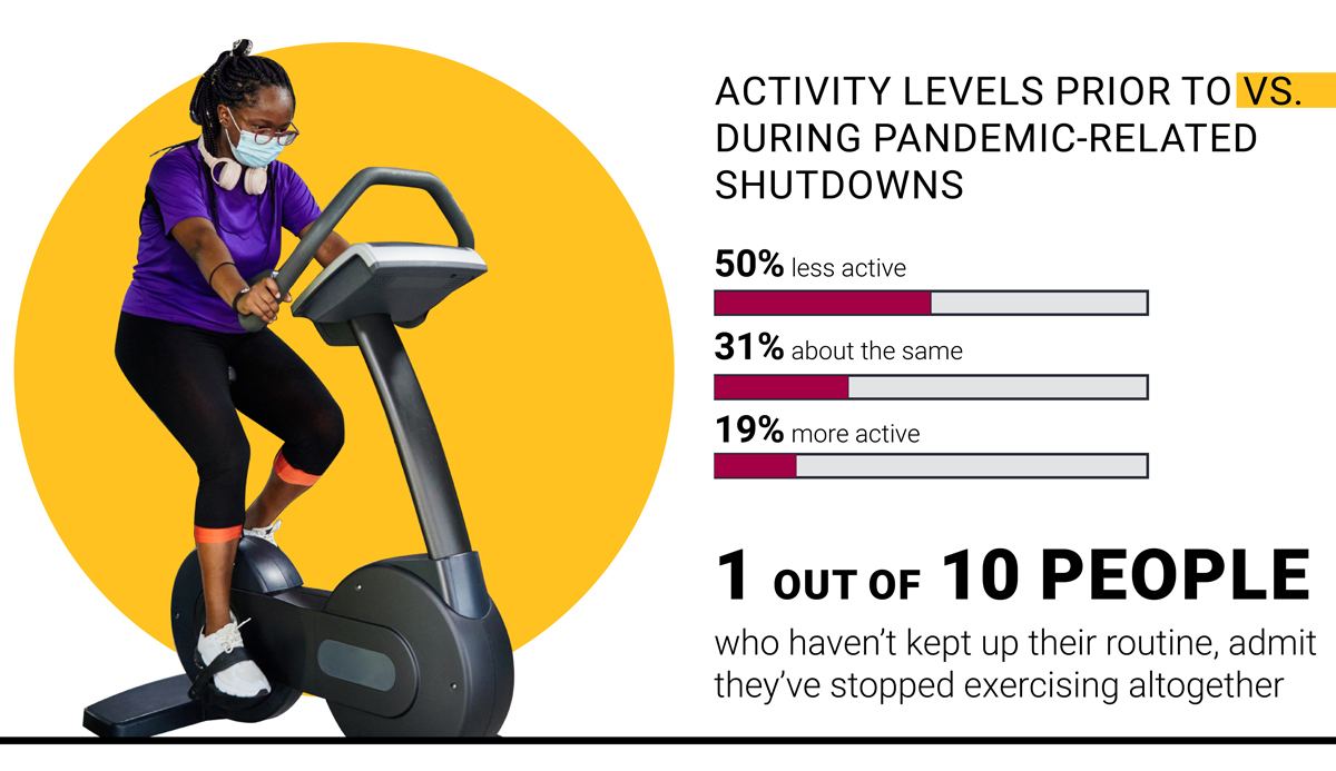 IHRSA Infographic decrease in exercise gyms act column width